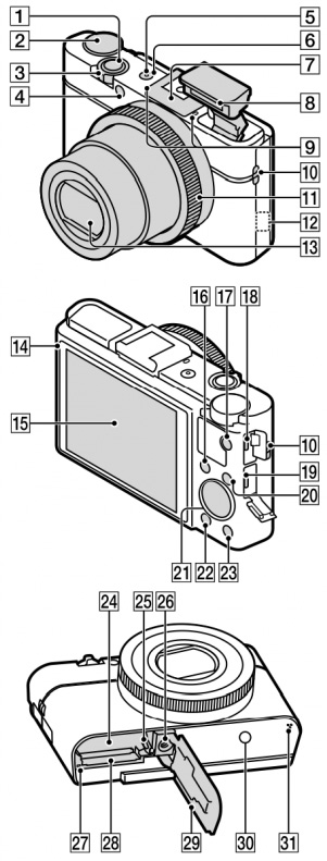 Sony-RX100-camera-replacement